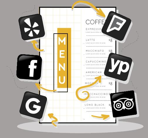 menu schema infographic